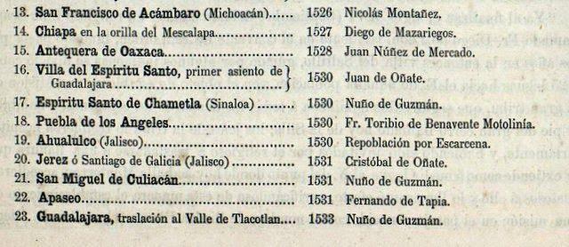 El Señor del Hospital: Las fundaciones de pueblos y villas españolas en Nueva España en el siglo XVI.