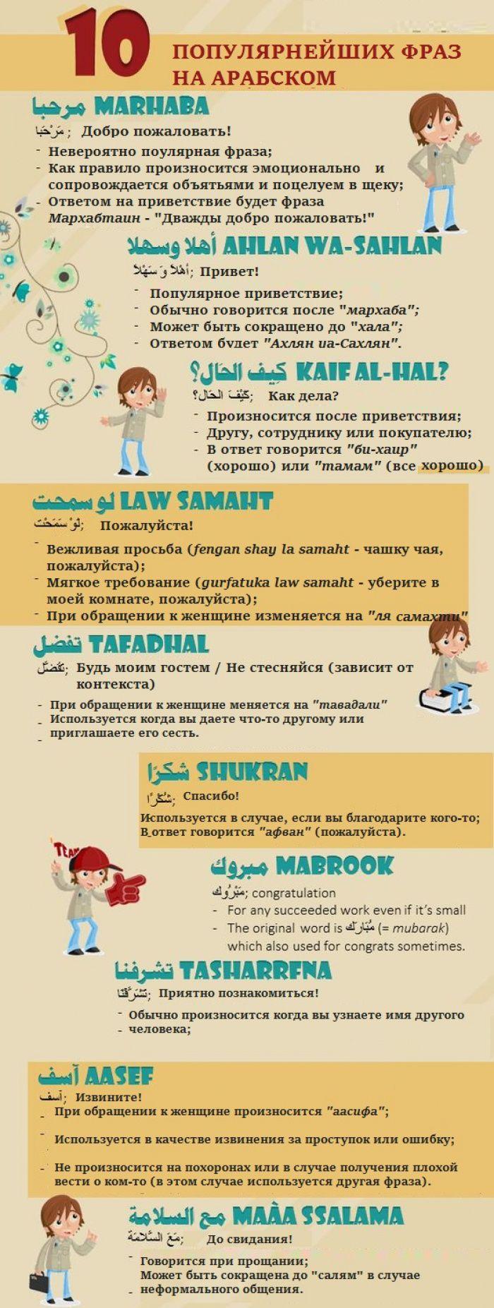 10 популярнейших фраз на арабском