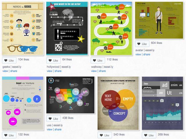 Crear infografías fácilmente y descargar plantillas gratis: Crear infografías de forma fácil: Easel.ly