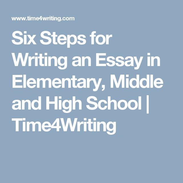 List the six steps in writing an essay