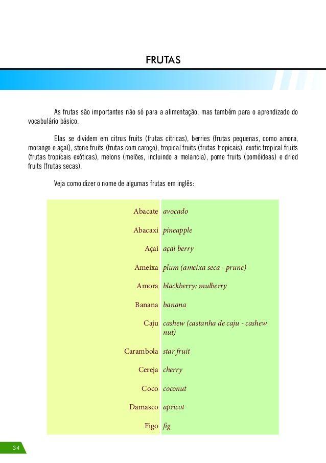 Guia pratico-inglês-dia-a-dia Inglês básico | Como estudar ingles,  Ingleses, Aprender inglês