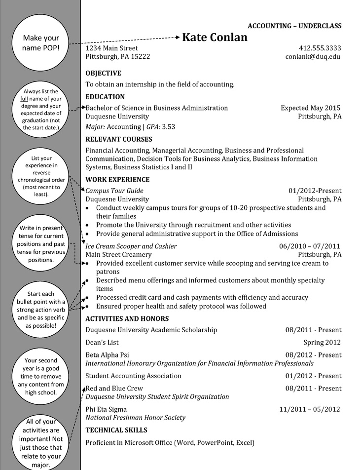41 best Big Girl Panties images on Pinterest Sample resume - cover letter accounting