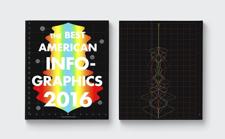 The TOM Agency | The Best American Infographics.