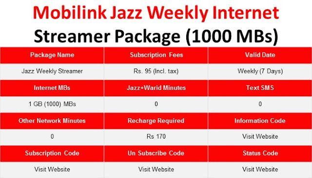 Mobilink Jazz Weekly Internet Streamer Package 1000 Mbs Internet Packages 4g Internet Jazz Internet