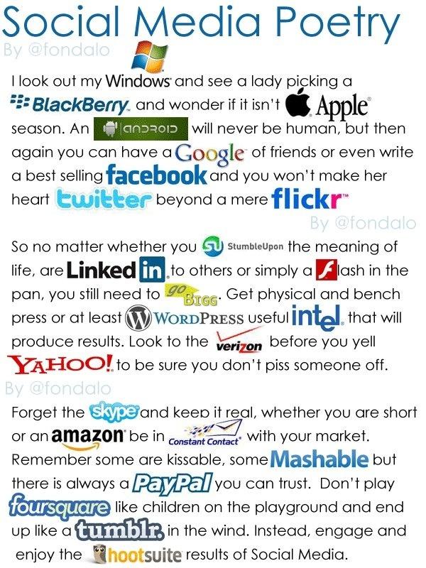 Poesie Unterricht Lehre Poesie Poesie Einheit Social Media Humor Media Marketing Digitales Marketing Me N Zitate Medium Modern Poetry