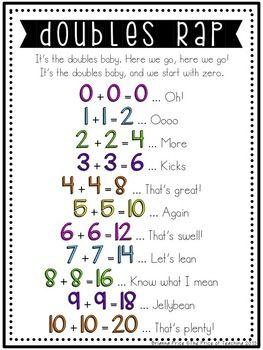 Doubles Rap Poster Math fact practice Doubles rap