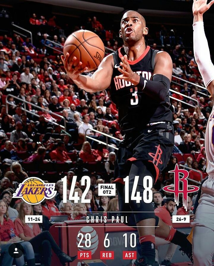 Resultados de los partidos de ayer: @lakers 142-148 @houstonrockets  @brooklynnets 105-108 @celtics  @chicagobulls 110-114 @washwizards  @dallasmavs 116-113 @okcthunder  @hornets 98-106 @laclippers  @timberwolves 107-90 @pacers  @memgrizz 114-96 @sacramentokings  @sixers 123-110 @suns  Via  @nba  #nba #lakers #rockets #nets #celtics #bulls #wizards #mavericks #thunder #hornets #clippers #timberwolves #pacers #grizzlies #kings #sixers #suns