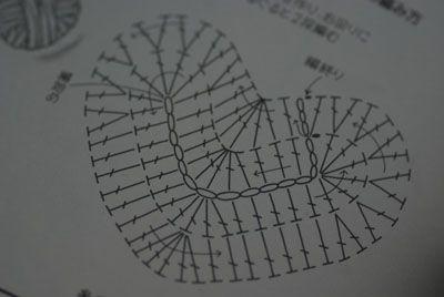 ハートモチーフ編み図