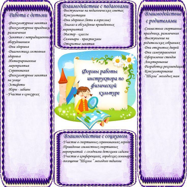 советы родителям от инструктора по физической культуре в детском саду: 16 тыс изображений найдено в Яндекс.Картинках