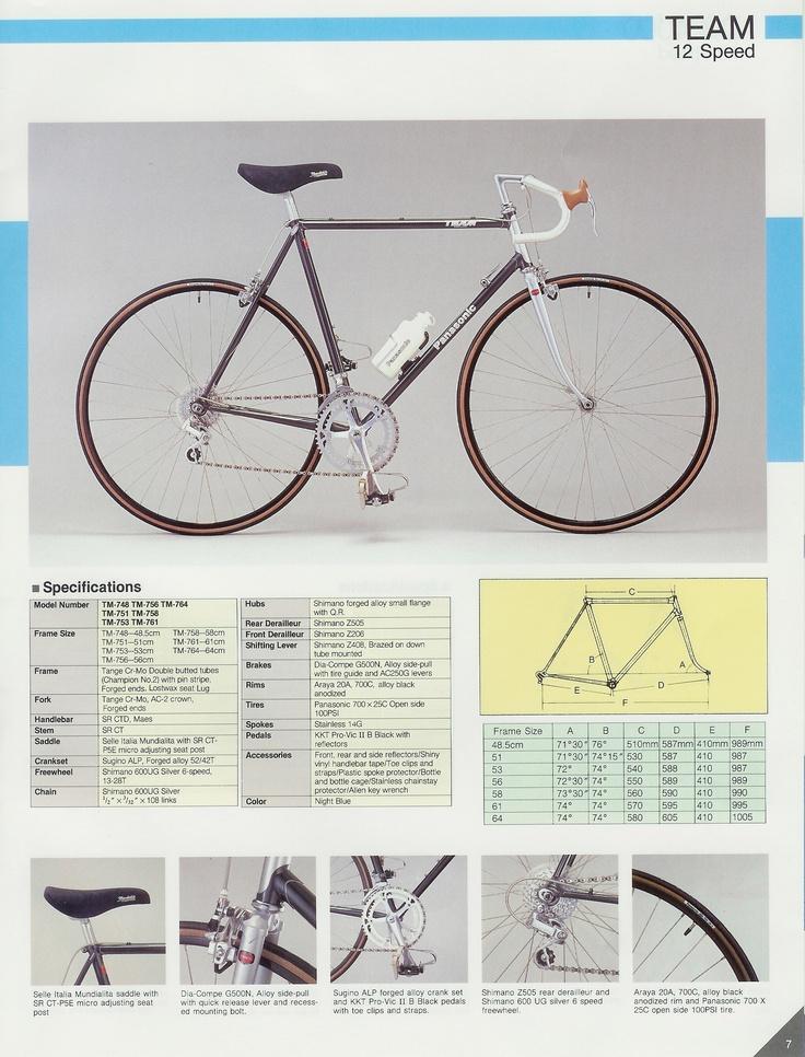 1985 Panasonic Team