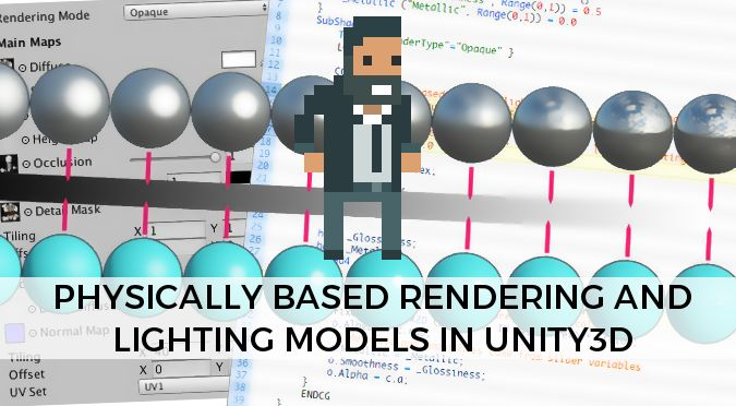 Learn how to master Physically Based Rendering in Unity. Free shader tutorial…