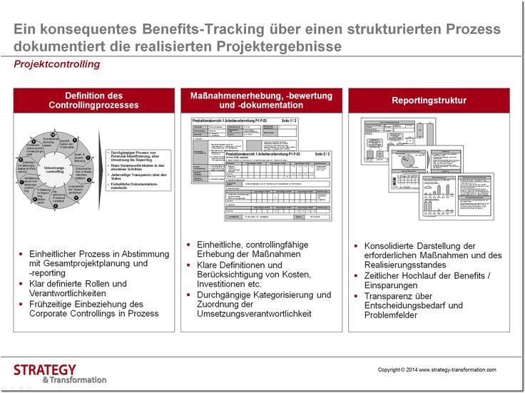 Projektcontrolling: Ein konsequentes Benefits-Tracking über einen strukturierten Prozess dokumentiert die realisierten Projektergebnisse