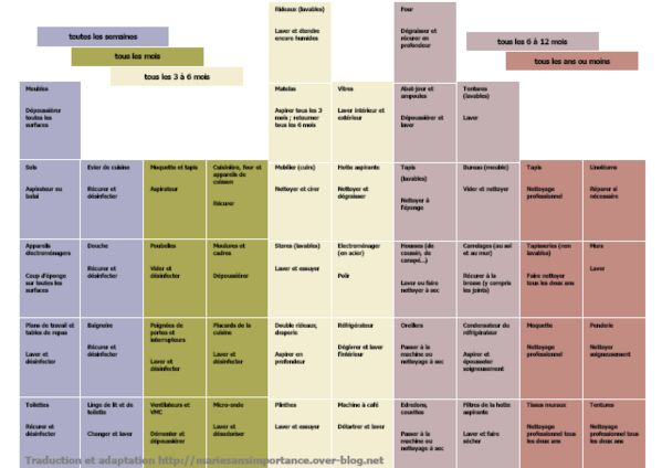 Planning menage table menage pinterest blog - Organisation menage planning ...