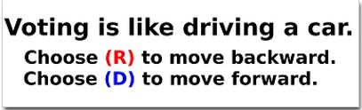 Voting Is Like Driving a Car: Choose (R) to move backward. Choose (D) to move forward.