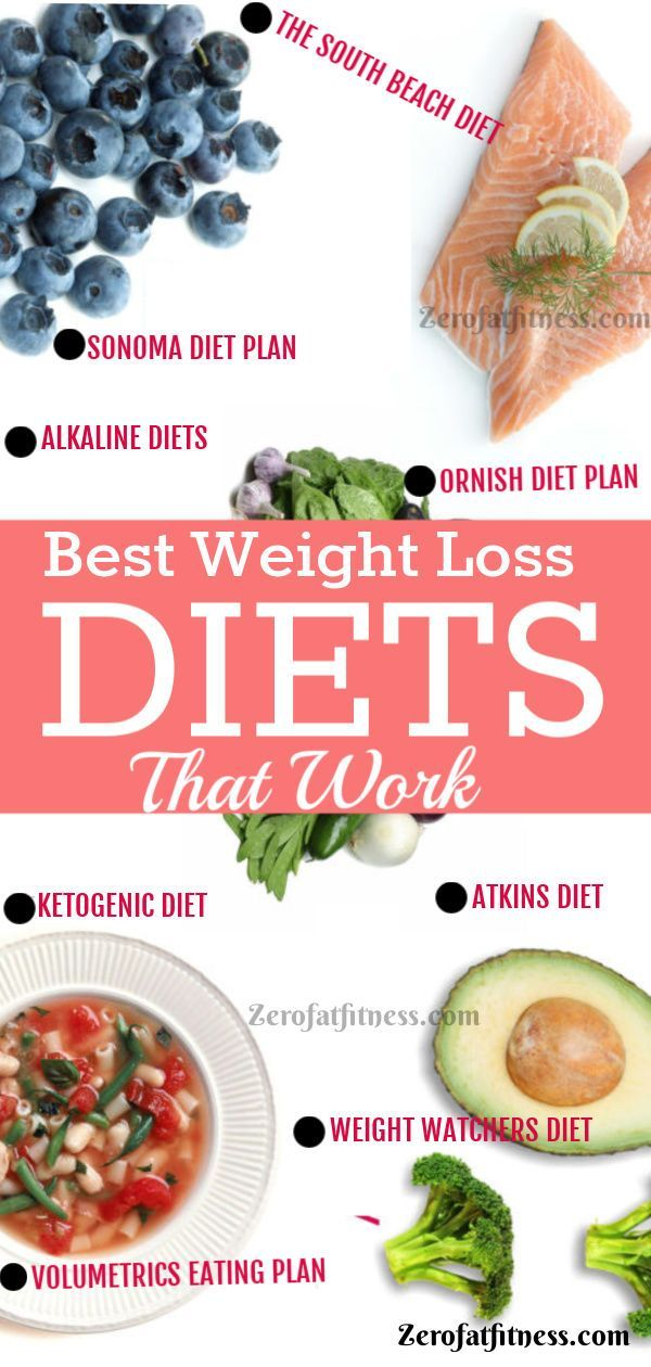 Best Weight Loss Diets Try These 7 Healthy Quick Fat Burning Diets