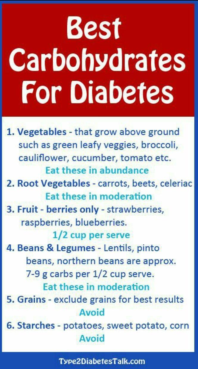 15 best diabetes logs images on Pinterest | Gestational ...