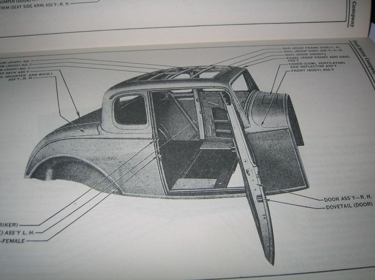 Hot Rods - '32 Ford 5W drawings - measurement | The H.A.M.B.