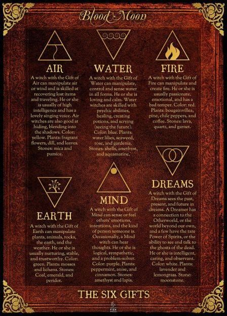 The six gifts of Wicca. Please check out my site http://www.pendragonschoolofrealmagic.com to larn real magi.