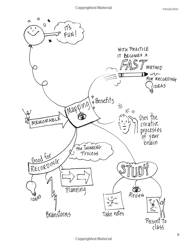 28 best images about visual thinking  on pinterest