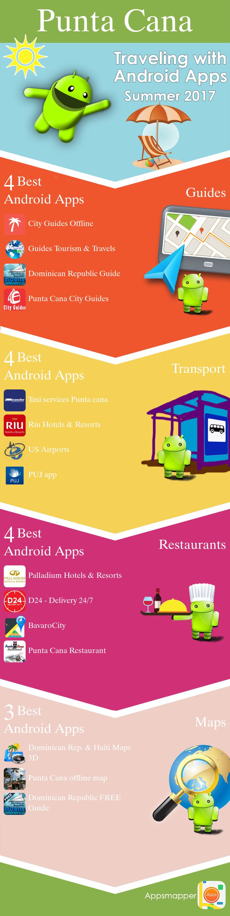 Punta Cana Android apps: Travel Guides, Maps, Transportation, Biking, Museums, Parking, Sport and apps for Students.