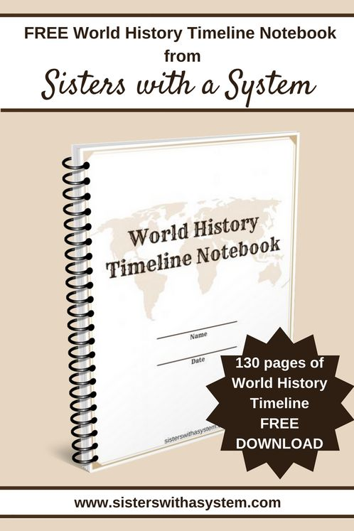 FREE 130 Web page World Historical past Timeline Pocket book!