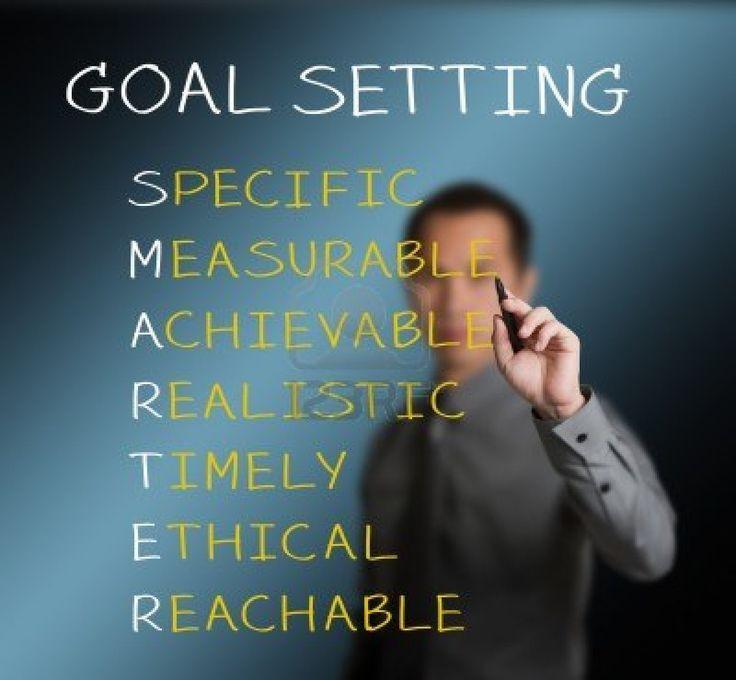 Developing SMART goals