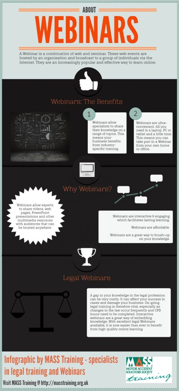 Infographic about webinars and the importance of them.
