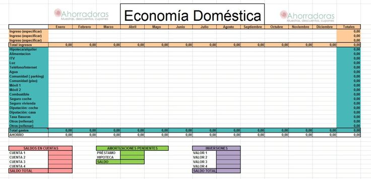 Excell Economía Doméstica dos plantillas