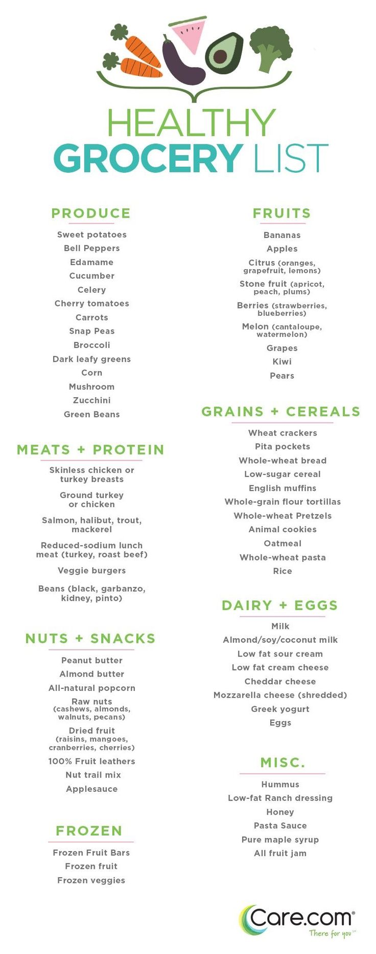 Healthy food shopping list http://www.skinnymefat.com
