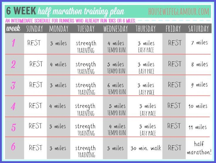 6 week half marathon training programme - Google Search