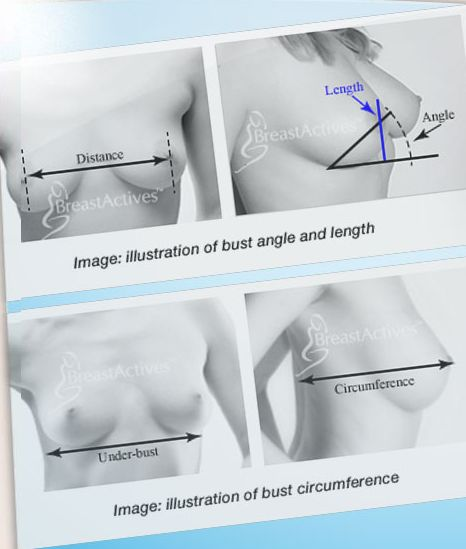 Example picks of using breast actives cream