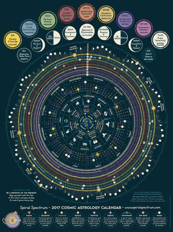 2017 Cosmic Calendar // Spiral Spectrum [CHAKRA, MOON & ASTROLOGY Mandala Art/Chart] 18x24 Full Color Poster