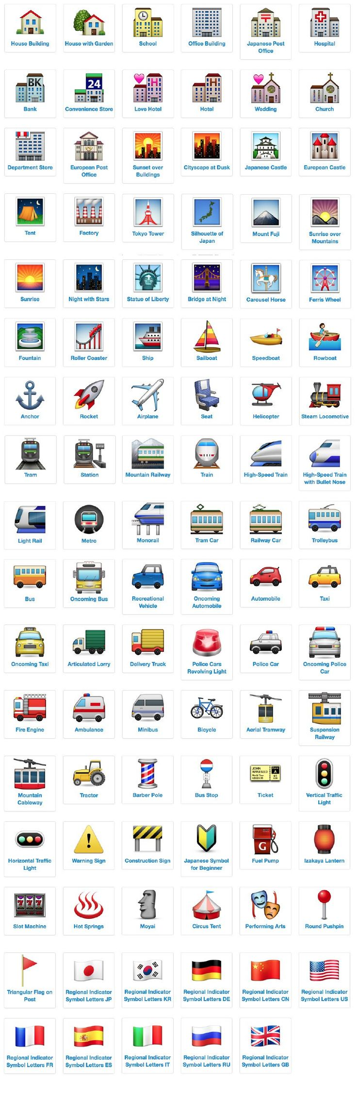 Alien face in box emoji meanings - Emoji Icon List Places With Meanings