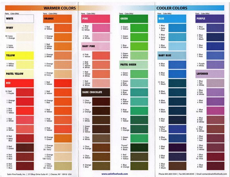 Wilton Food Coloring Mixing Color Chart