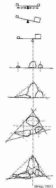 Asymmetrical Balance:  use the rock's size, veining, & shape to determine placement