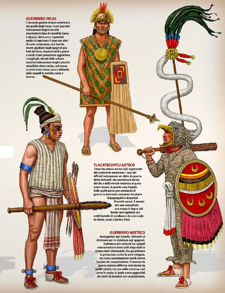 The Aztecs | History and Culture