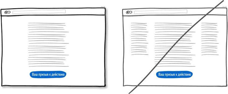 58 идей продающего интерфейса — amoCRM