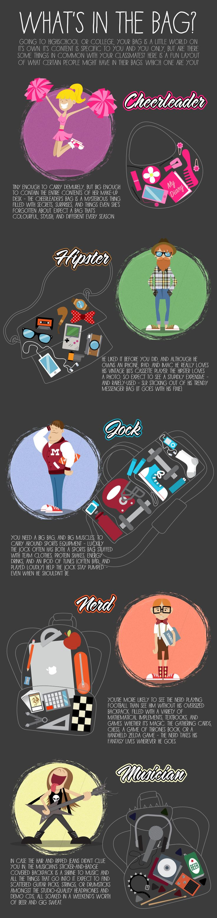 What's in the Bag? #infographic #College #School #Education