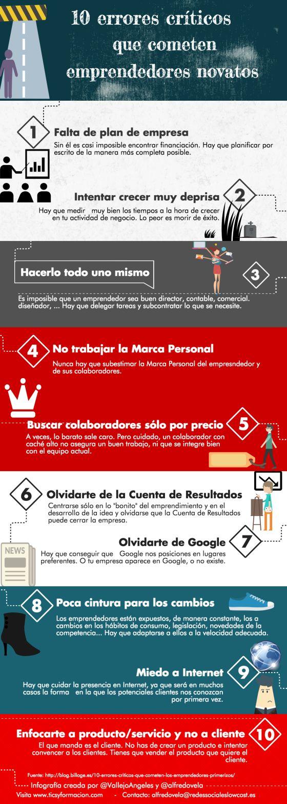 10 errores críticos que cometen emprendedores #emprender #marketing #emprendimiento
