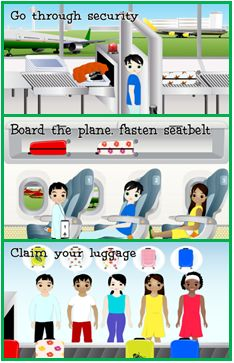 Great way to teach young children about airplane travel: Smart Fish Frequent Flyer app - interactive visuals, from packing, to security check, to fasten seat belt, to waiting for luggage after landing.  #kidsapps #travel