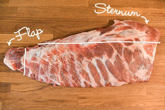How to trim Spare Ribs to St Louis style cut - best pictures of this process I have seen.