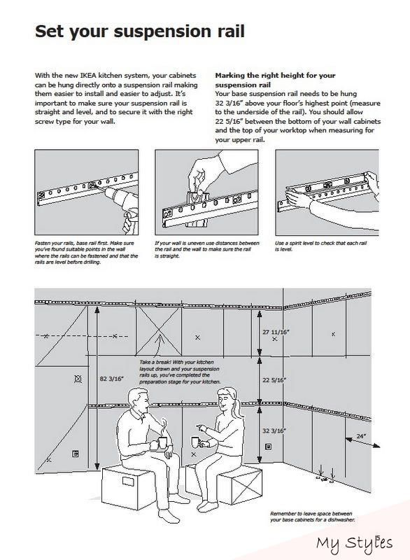 92305 Dream Home Ikea Kitchen, Ikea Kitchen Cabinet Rail Installation