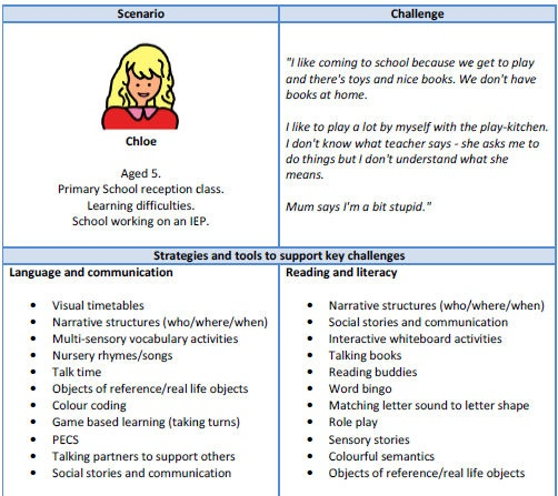 In 2012, Mayer-Johnson hosted seminars focussed on visual strategies to aid teaching & learning. Attendees compiled lists of tools & tactics to support learners with SEN & EAL, for learners of differing ages/abilities, to support educationalists dealing with challenging behaviour & mixed ability classrooms & for professionals assessing learner ability. The guide provides strategies & tools, whilst the worksheet will support you to develop your own ideas using the examples given in the guide.