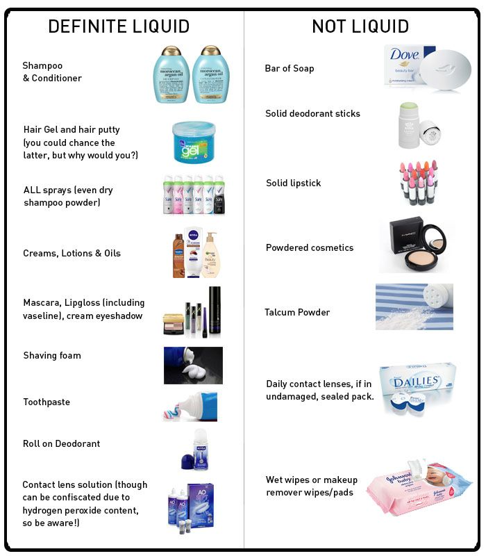 How to get all the toiletries you need into your hand luggage