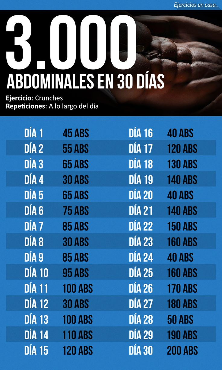 Reto 3000 abdominales en 30 días