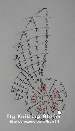 내안에 너 있다.사랑이 담긴 하트 수세미 손그림 도안 공유합니다. 특별한 도안은 아니지만이렇다, 저렇다....