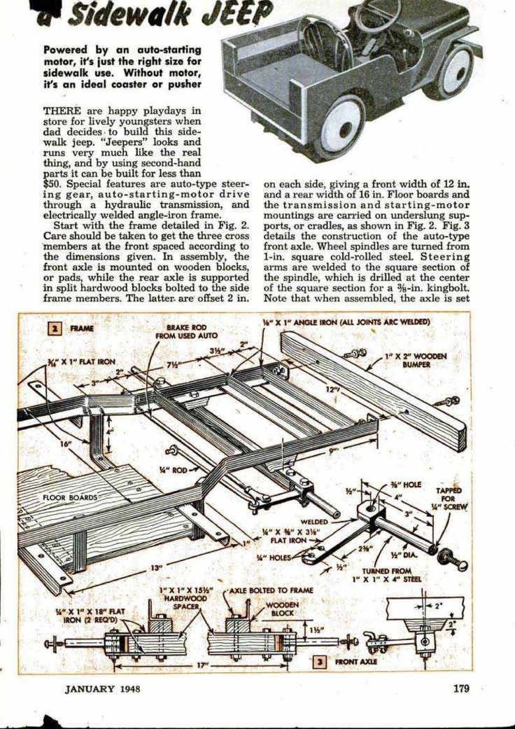 Popular Mechanics ~ 1948