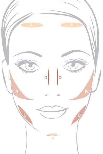 Les zones du visage à ombrer - Zone C - Ombrez légèrement les maxillaires pour diminuer un bas du visage trop saillant.