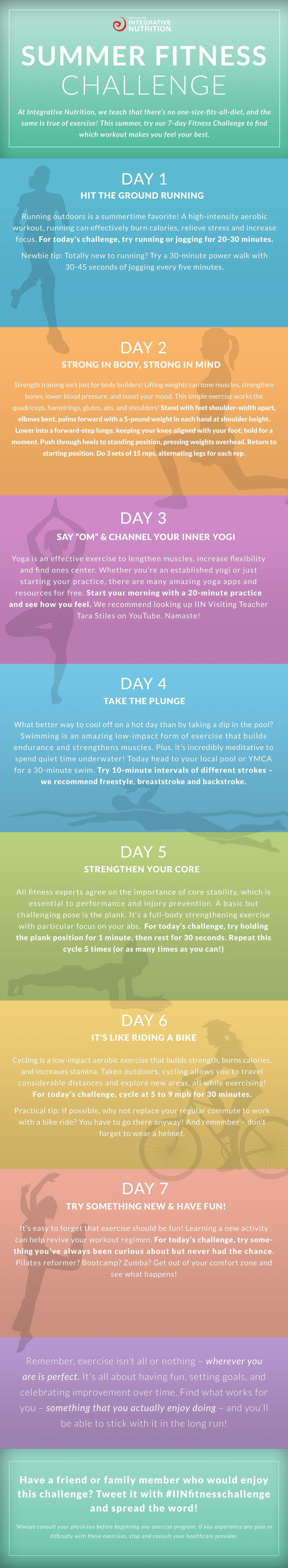 Join Our 7-Day Fitness Challenge! [Guide] | Institute for Integrative Nutrition