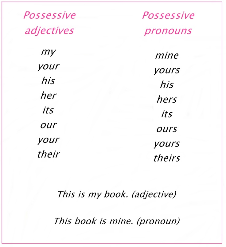 personal pronouns and possessive adjectives exercises pdf